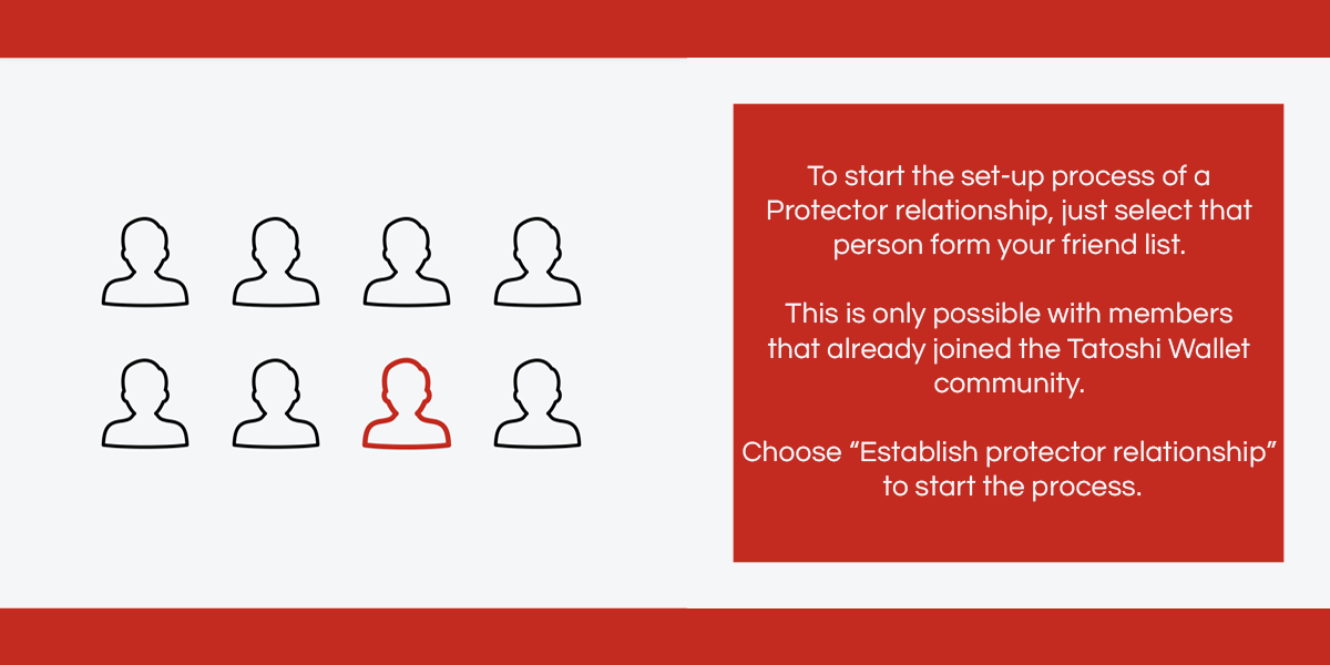 "To start the set-up process of a Protector relationship, just select that person form your friend list. This is only possible with members that already joined the Tatoshi Wallet community. Choose ""Establish protector relationship"" to start the process."